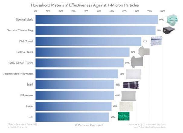 Mask-Materials-Effectiveness-1-Micron-EN-746