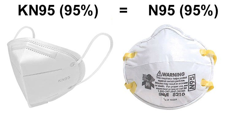 kn95-vs-n95