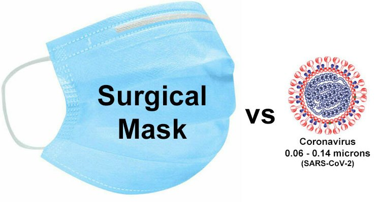 surgical-mask-vs-coronavirus-2